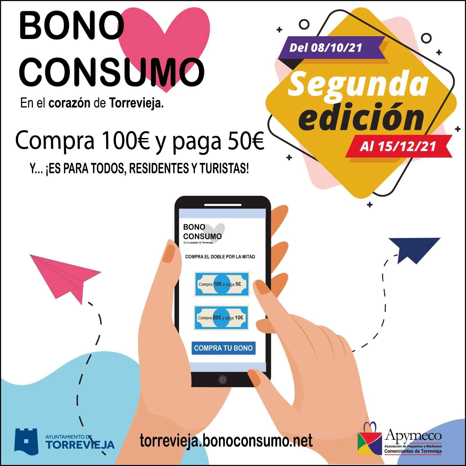 2ª Edición de BonoConsumo